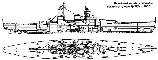 24号計画戦艦 on Twitter:
