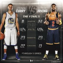 24740323adab Stephen Curry Vs Kyrie Irving Stats - Exploring Mars