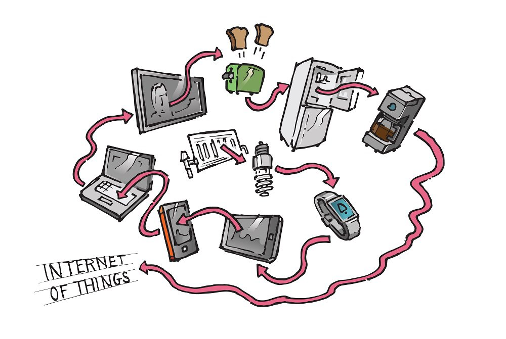 The Internet of Things is coming to your school on @eschoolnews  #Iot