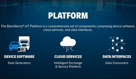 BlackBerry's IoT Platform | @ThingsExpo #IoT #M2M #InternetOfThings  #tech