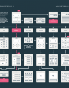 Save need  downloadable template to make your website planning easier https also rh scoopnest