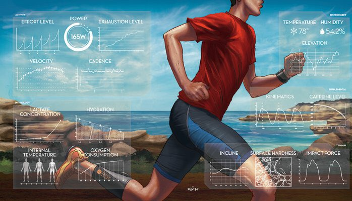 The Wearables Gap In The Internet Of Things  #WearableTech #IoT #InternetOfThings