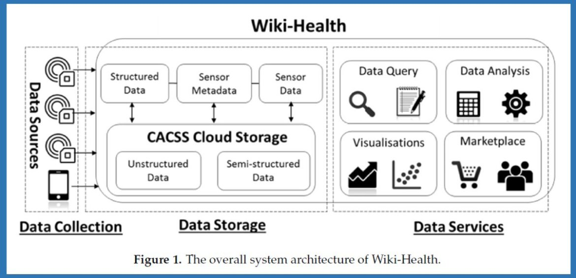 #BigData and Analytics for #Healthcare: Enabling Virtual Sensing as a Service  #DataScience