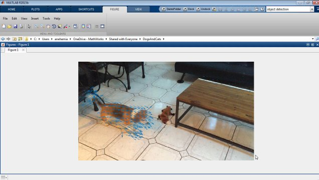 Learn the fundamentals of #deeplearning and #computervision with MATLAB!
