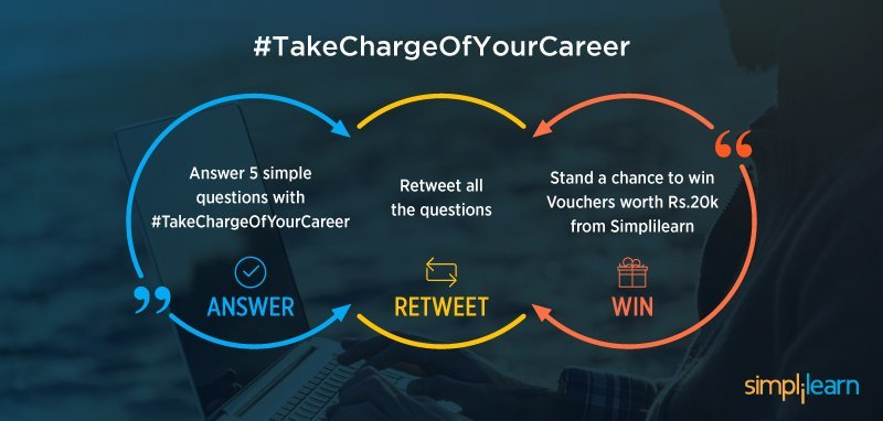 Q3. Which is the most popular #NoSQL Database ? #TakeChargeOfYourCareer Hint:  #Contest