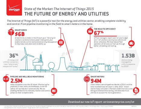 .@MIT: The 'Internet Of Things' Could Save Coal Power  #IoT #IIoT
