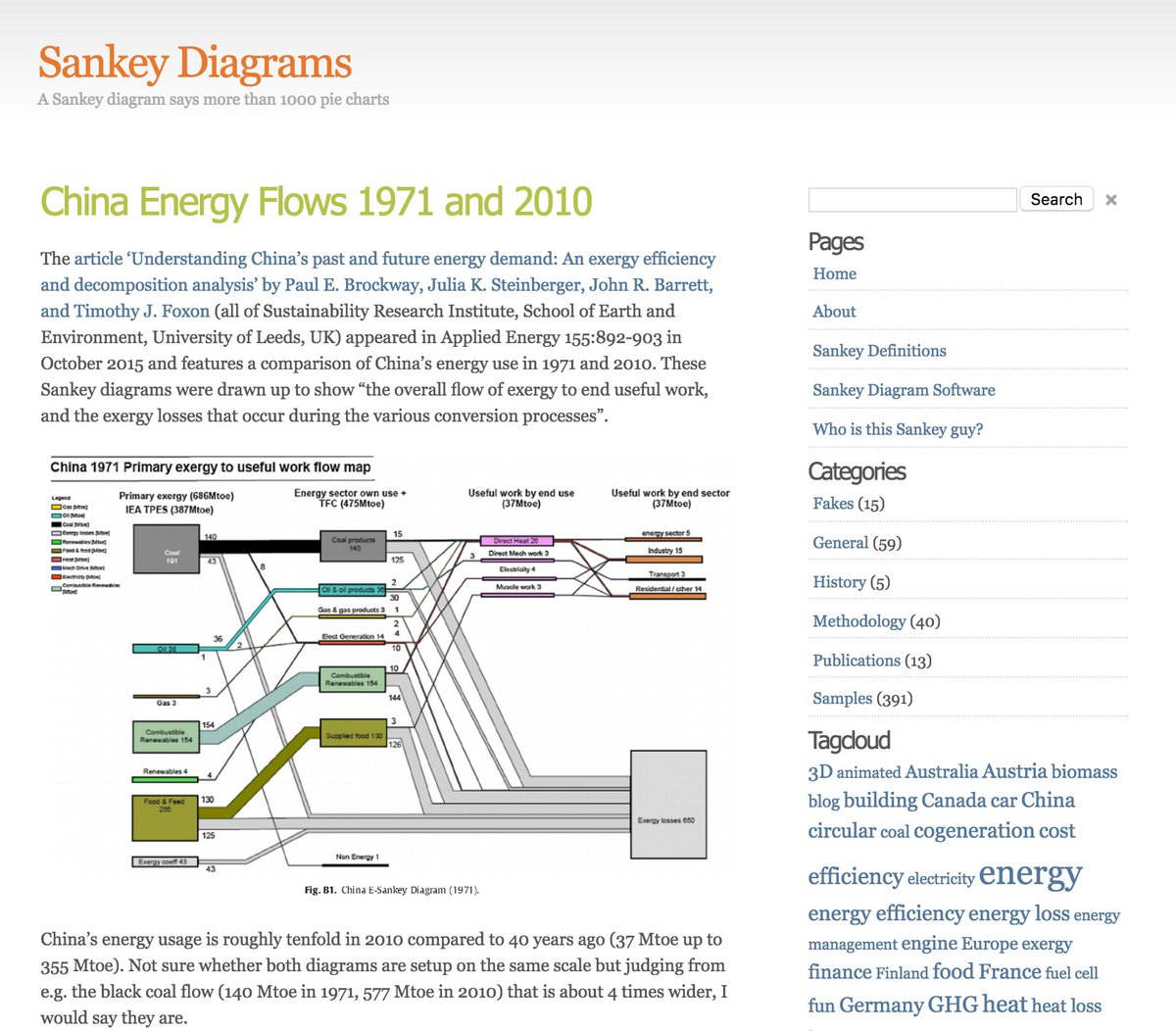 hight resolution of  micahstubbs on twitter aaaaand there s a whole blog of sankey diagram examples cc dataandme visualisingdata https t co 0cxlgnb5w7