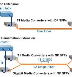 de marc extension diagram wiring diagram explained de marc extension diagram [ 2048 x 1017 Pixel ]