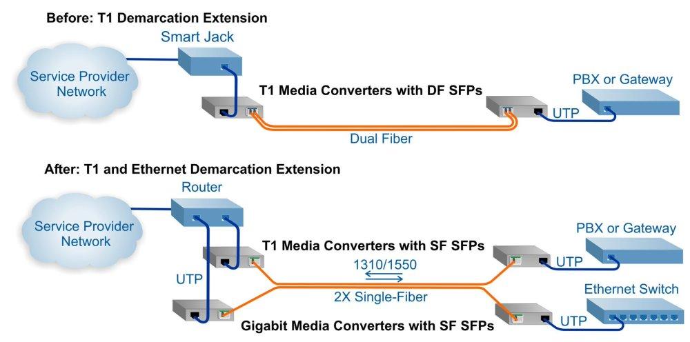 medium resolution of de marc extension diagram wiring diagram explained de marc extension diagram
