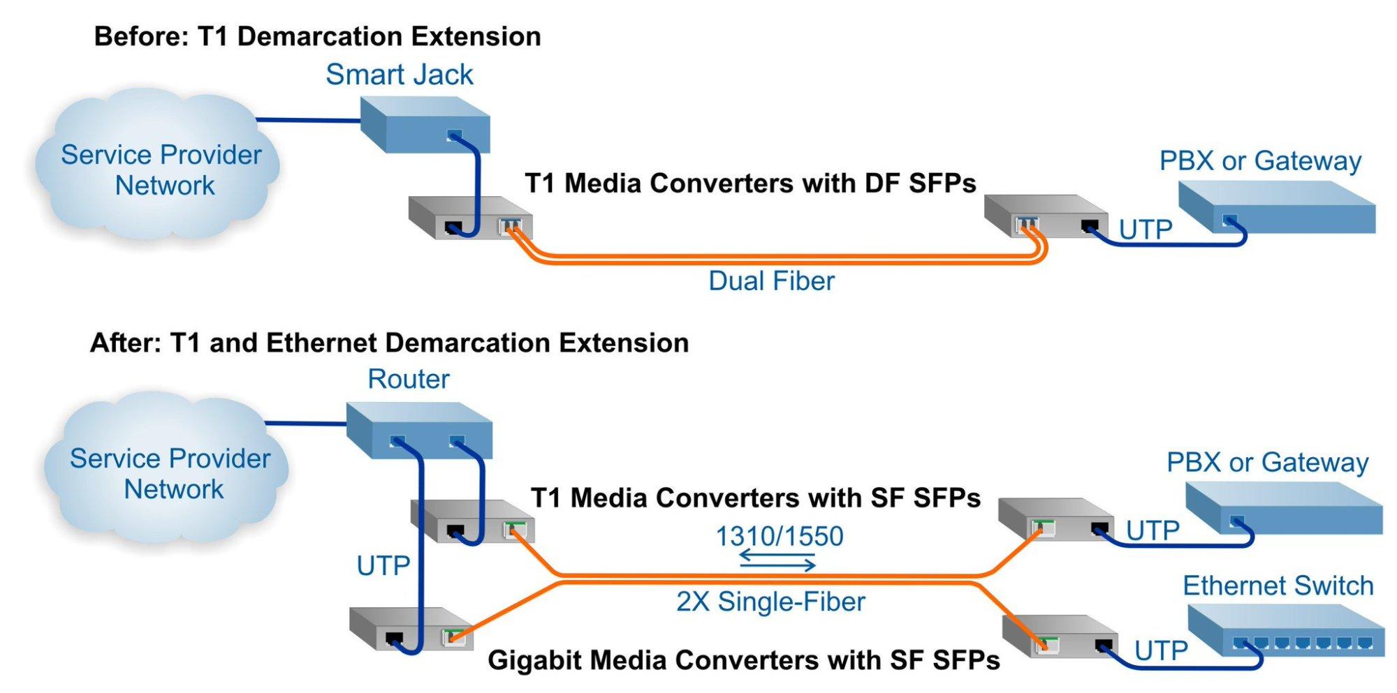 hight resolution of de marc extension diagram wiring diagram explained de marc extension diagram