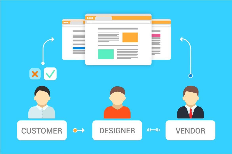 Design-driven sales: