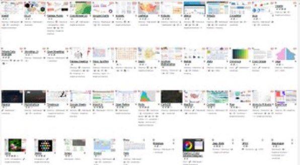 Brilliant INTERACTIVE Visual Directory of 300+ #DataViz tools:  #abdsc #BigData #DataScience