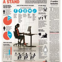 Let's Take A Stand: Stand Up And✅Grab ➊More Infographic, Sitting Is Killing You Slowly!