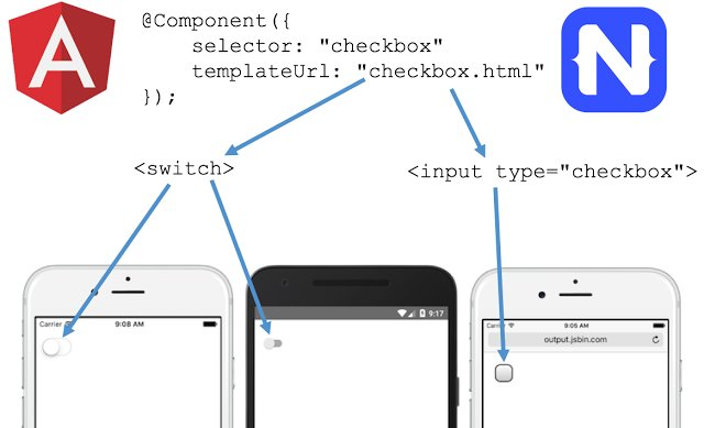 Test our fully free open source mobile framework w/ 100% native API access from JS/Angular: