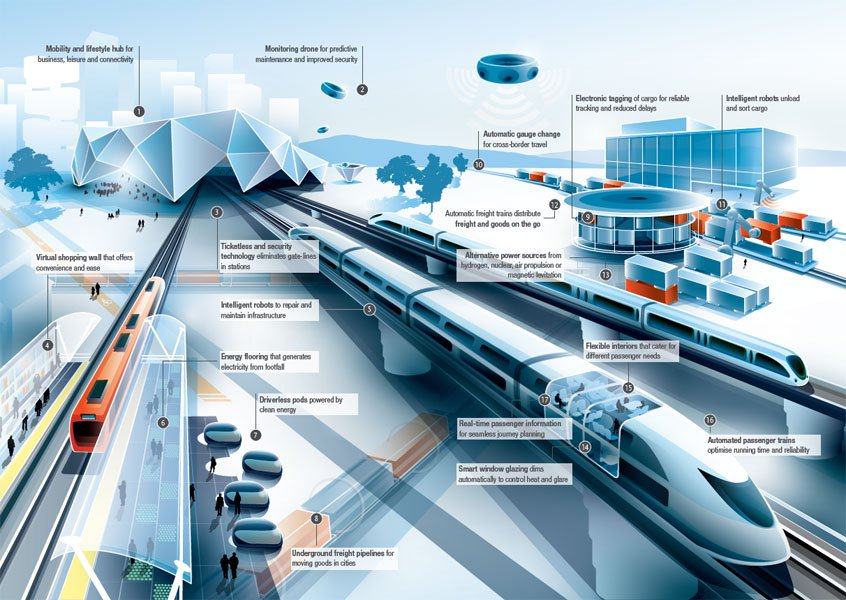Smart Cities And The Future Of Rail   #smartcities #IoT #cloud #rail MT @cityZenflagNews