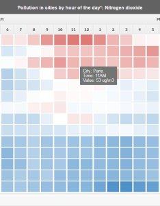 Heat map air polution sample http fancygrid dashboards heatmap pollution  javascript grid table jquery angular dataviz also on twitter https  rh