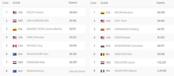 Las finales del BMX en Rio2016. Foto: rio2016.com