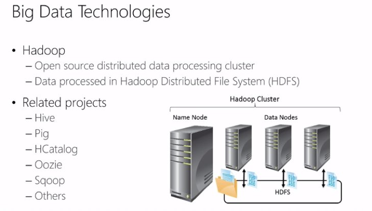 Deep-Dive into #BigData. Explore key features, scenarios, and more! Start now:  #MSMVA
