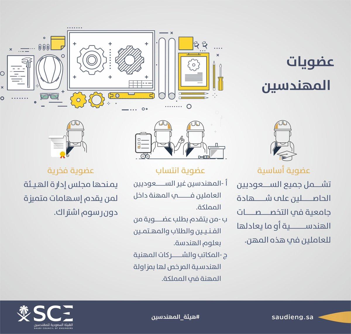 الهيئة السعودية للمهندسين On Twitter الانضمام إلى عضوية