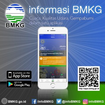BMKG Application | Disaster Mobile Apps | 41studio ruby on rails company