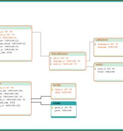 databasediagrams [ 1080 x 795 Pixel ]
