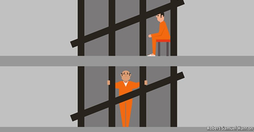 What is the Nash Equilibrium and why does it matter? #ethereum #bitcoin