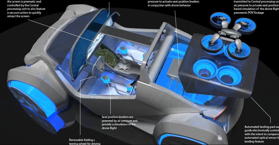 Local Motors greenlights self-driving 3D-printed car   #IoT #Tech #Selfdriving