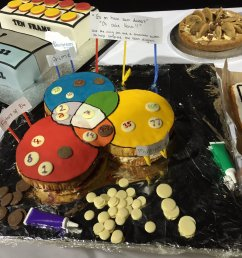 la salle education on twitter mathsconf7 cake winner interactive venn diagram who can top that for mathsconf8 https t co eljeyksvkn  [ 1200 x 1200 Pixel ]