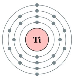 why does titanium have 2 valence electrons in the bohr model quora rh quora com outer valence electrons for nitrogen outer valence electrons sulfur [ 992 x 1024 Pixel ]