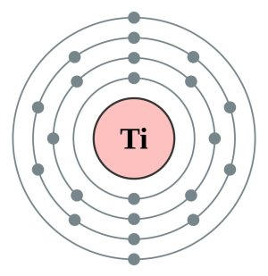 Why does titanium have 2 valence electrons in the Bohr
