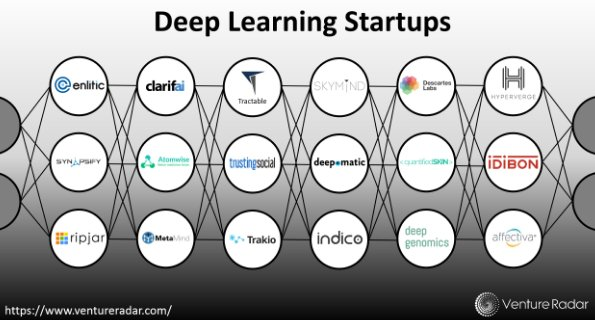 15 Deep Learning Tutorials  #AI #MachineLearning #DataScience