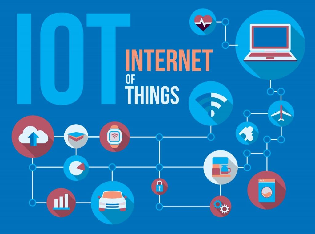 SAPVoice: How the internet of things makes dumb devices smart  @SAP