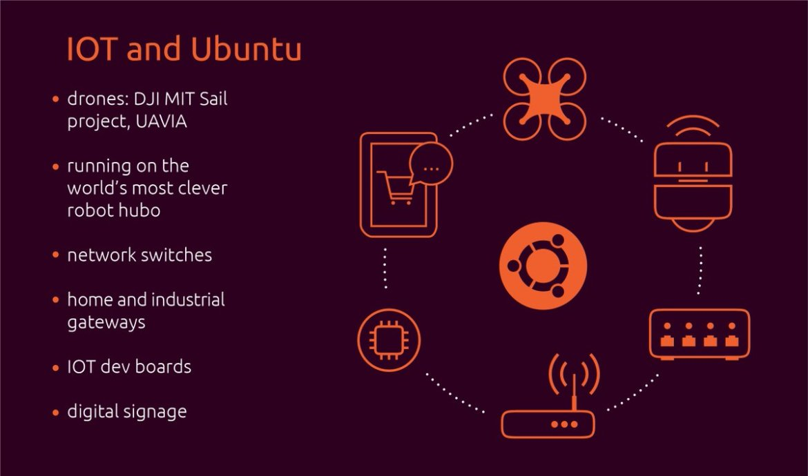 We want to help revolutionise aspects of your daily life. Learn more about #Ubuntu Core -->