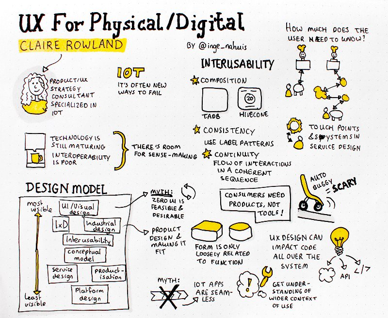 #UX For Physical & Digital by @clurr via @inge_nahuis. #IoT #M2M #axschat #a11y