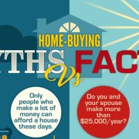 First-Time Home Buying Myths vs Facts