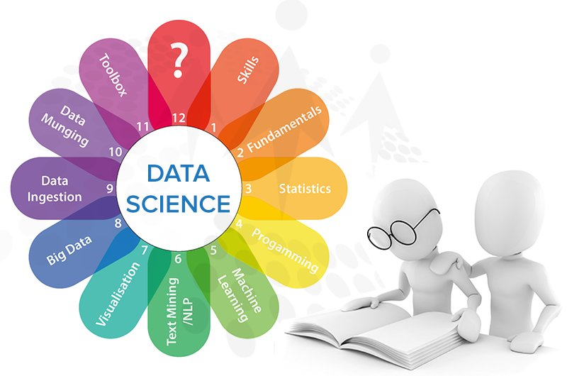 Learn Data Science by @ajsondev cc @CsharpCorner  #DataScience #BigData #MachineLearning