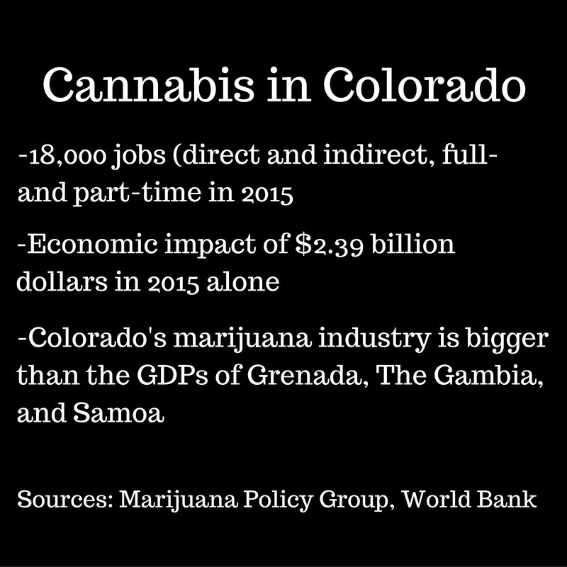 Colorado's #Marijuana Industry Is Larger than Some Countries' GDPs  @mjpolicygroup