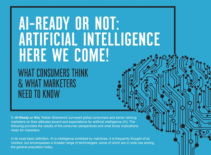 AI-Ready Or Not: Artificial Intelligence Here We Come!  #fintech #infographic