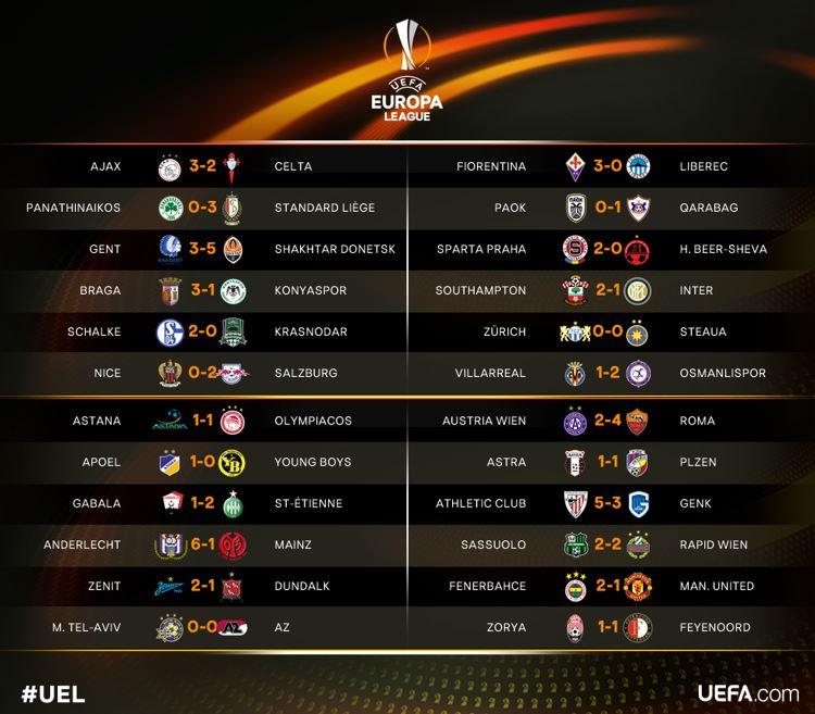 Tonight Europa League Results, And Scorers Osuntia