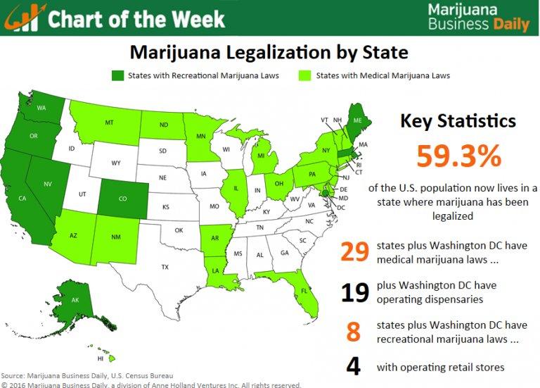 Map: The post-election U.S. marijuana landscape