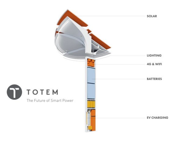 Totem's poles to power electric car charging in smart cities   #Tech #News #IoT #Smartcity