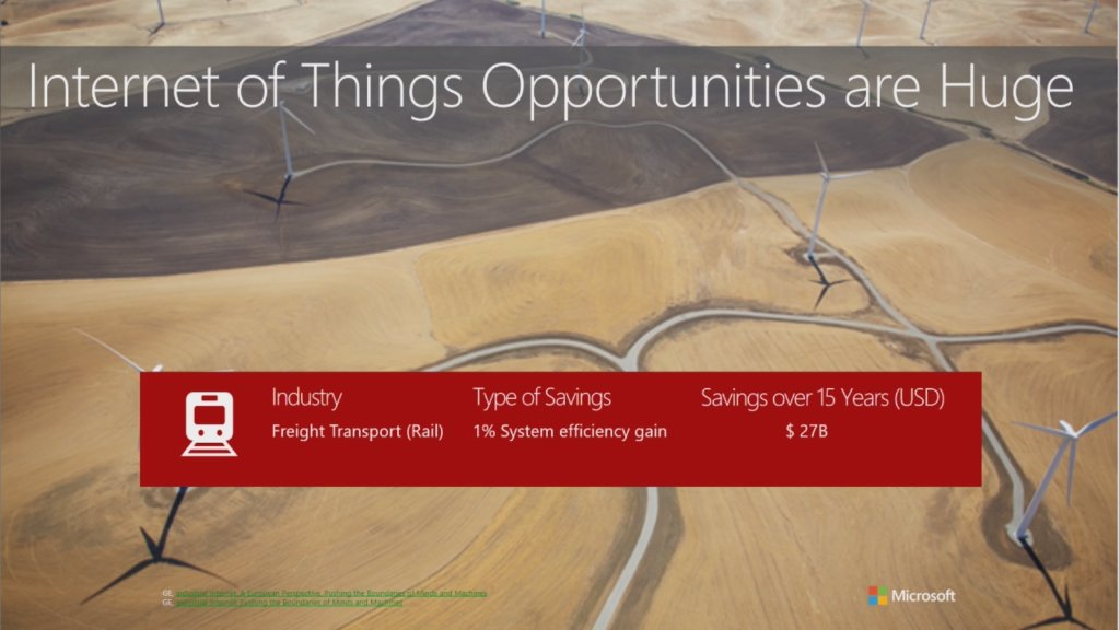 Inspired by the potential of #IoT? Get started w/ the basics in this intro #MSMVA course: