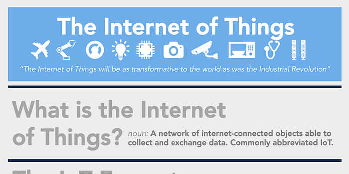 Here's how the Internet of Things will explode by 2020  #drdaviddugan