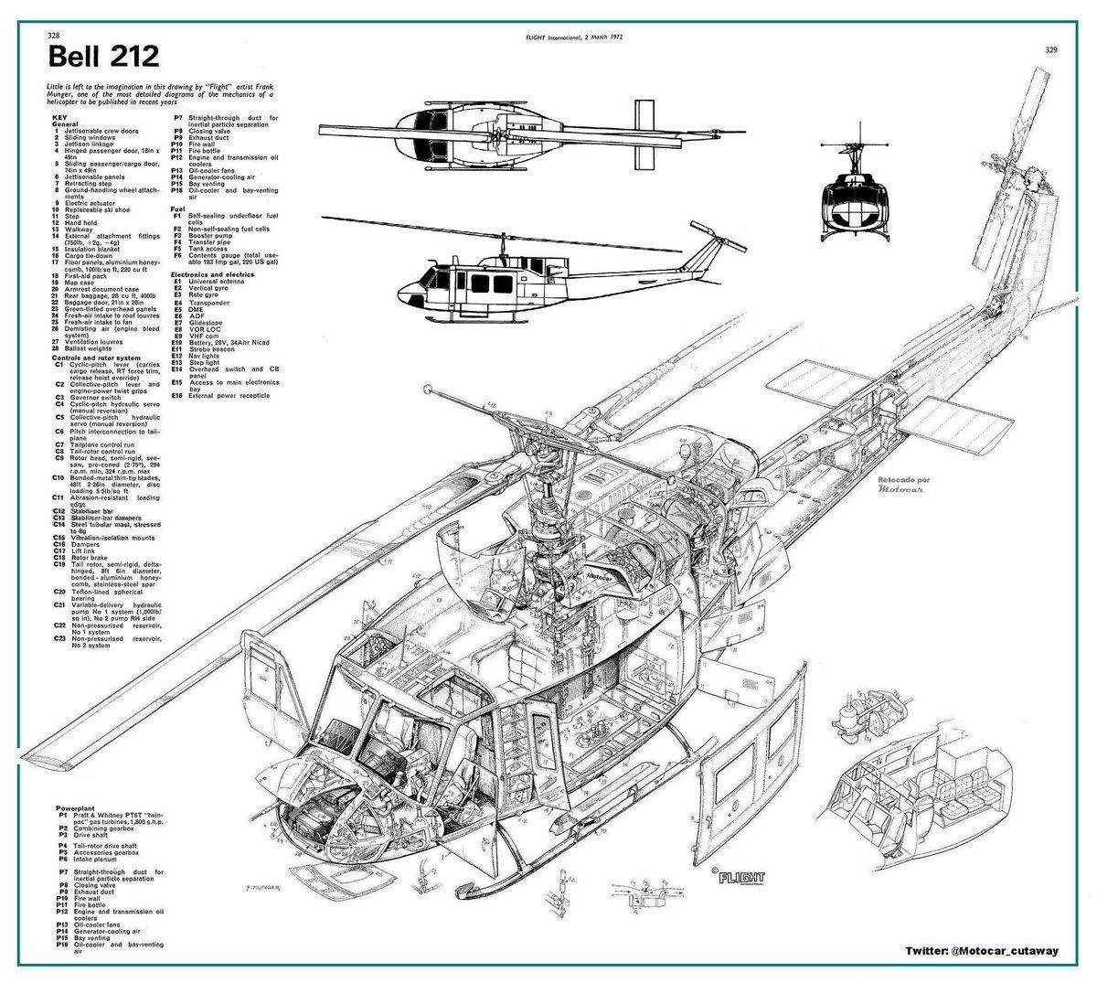 Renny R Lopez G On Twitter Cutaway Bell 212 De Frank