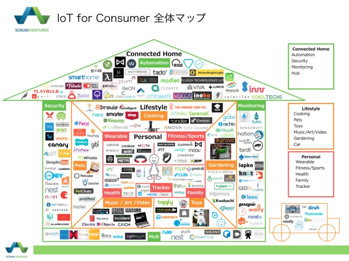 62% of US consumers own #IoT device • NFC World on @nfcw