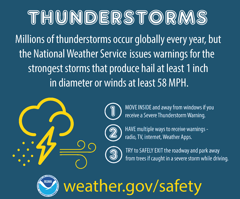 """NWS Raleigh on Twitter: """"Scattered to numerous thunderstorms are once again  in the forecast today across central #NCwx. Now is a good time to review thunderstorm  safety info! (1) Know where to"""