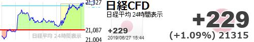 test ツイッターメディア - 【日経平均CFD #日経CFD】+229 (+1.09%) 21315 https://t.co/nQD6QfaJ2Phttps://t.co/5T1mxQfLZ2