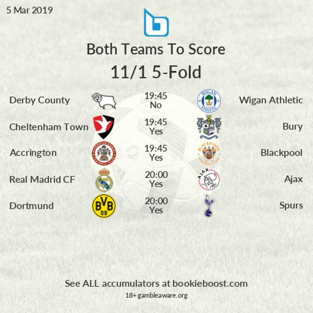 chesterfield wigan sofascore full size sleeper sofa pottery barn btts tips both teams to score football twitter feed video