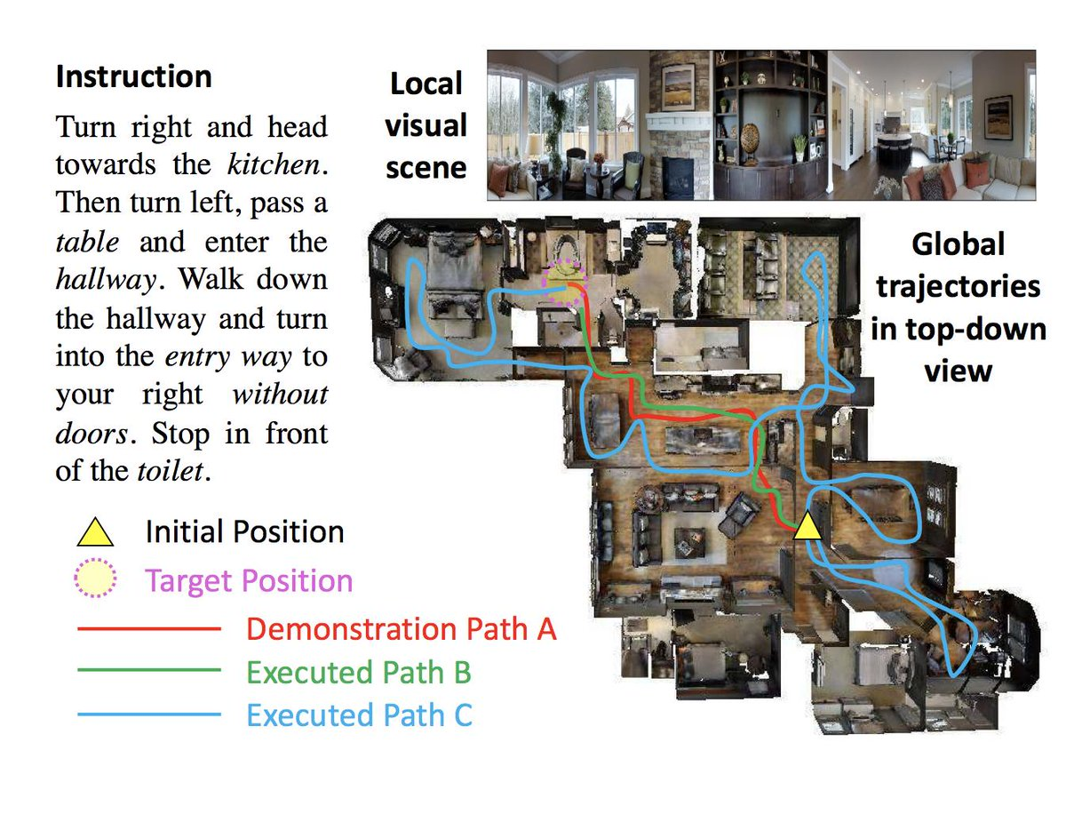 hight resolution of neat idea of exploring unseen environments https arxiv org pdf 1811 10092 pdf pic twitter com 8px4lck8ii
