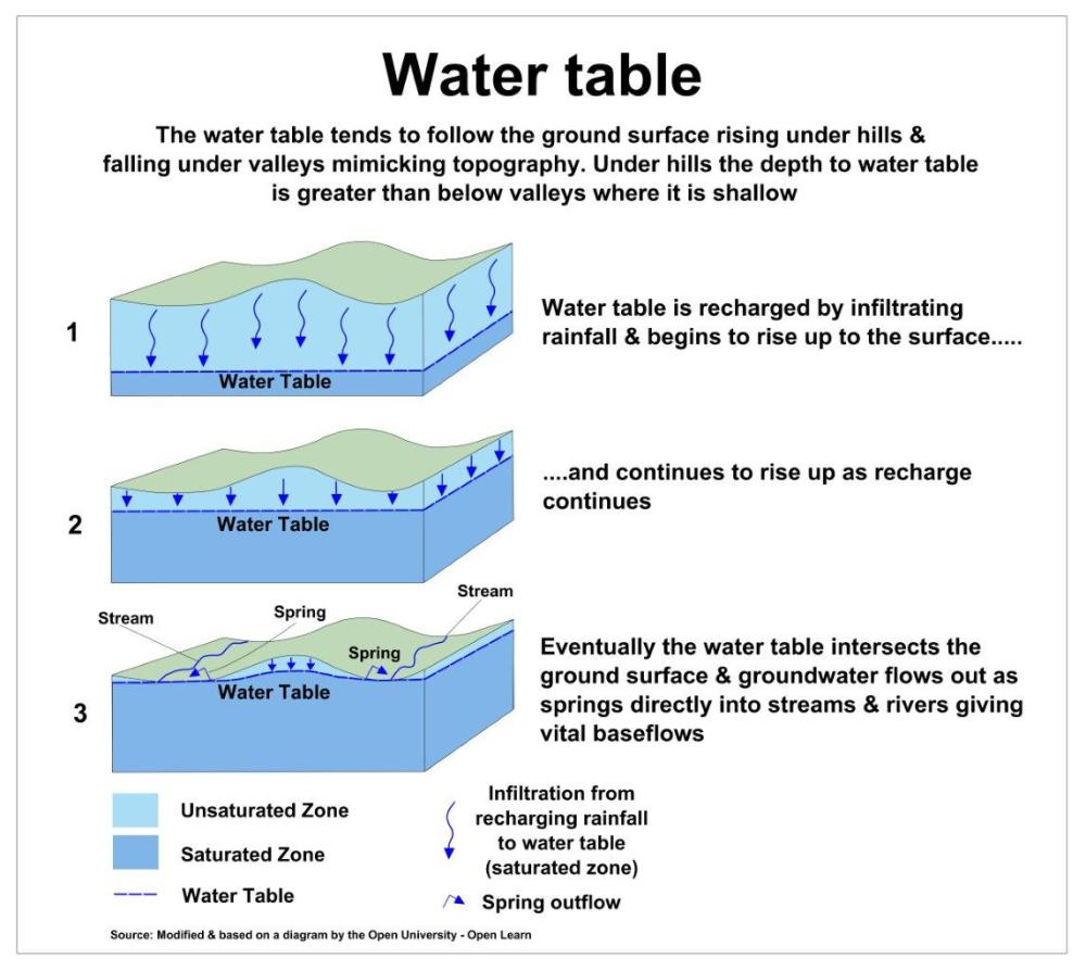 medium resolution of uk groundwater forum